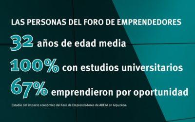 """Memoria Impacto Foro Emprendedores: """"Gipuzkoa y las personas que emprenden: razones para el optimismo"""""""